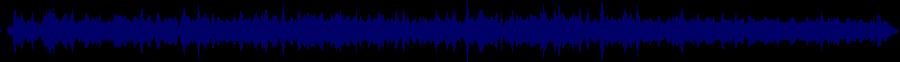 waveform of track #84350