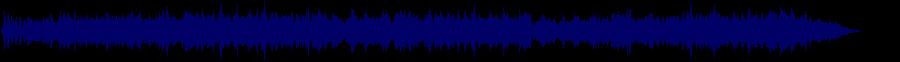 waveform of track #84380