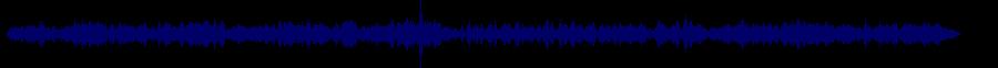 waveform of track #84409