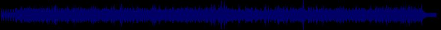 waveform of track #84480