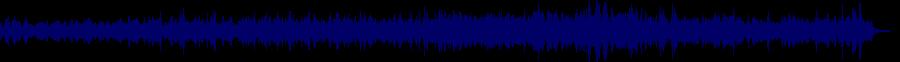 waveform of track #84602