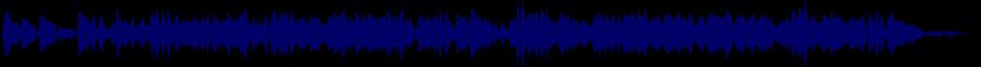 waveform of track #84606
