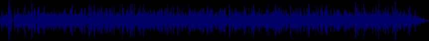 waveform of track #84629