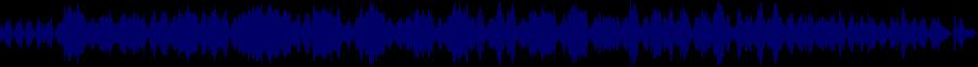 waveform of track #84688