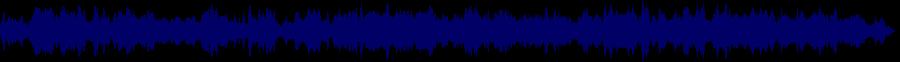 waveform of track #84693