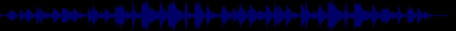waveform of track #84757