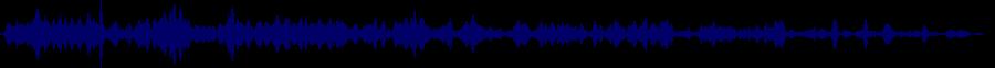 waveform of track #84779
