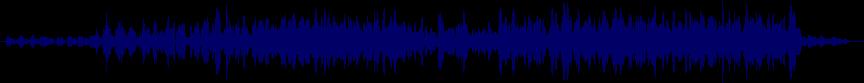 waveform of track #84797