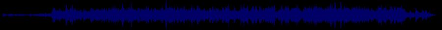 waveform of track #84801