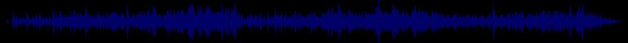 waveform of track #84878
