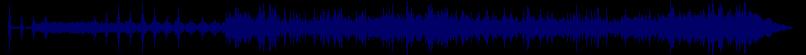 waveform of track #84915