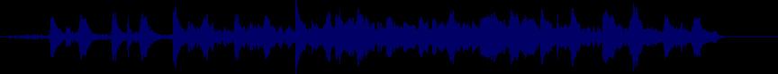 waveform of track #84917