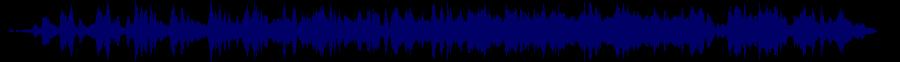 waveform of track #85027