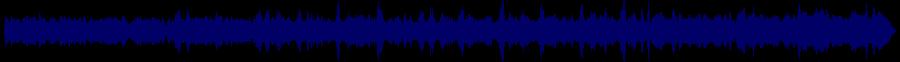 waveform of track #85044