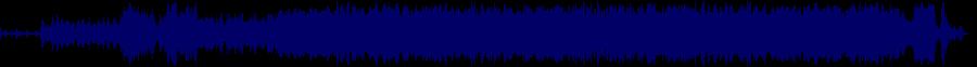 waveform of track #85059