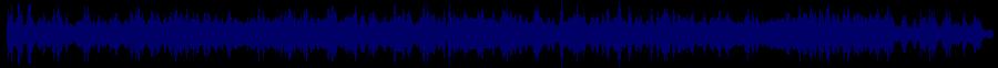 waveform of track #85079