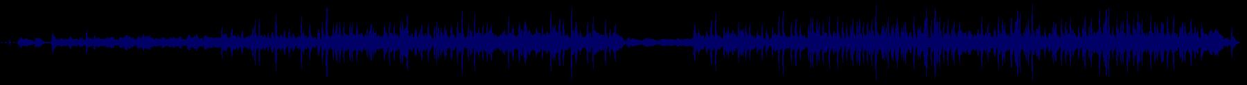waveform of track #85083