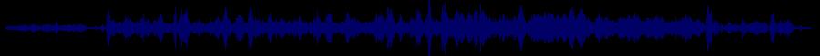 waveform of track #85085