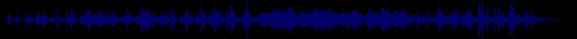 waveform of track #85103