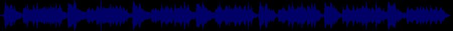 waveform of track #85121