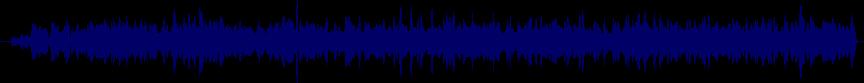 waveform of track #85123