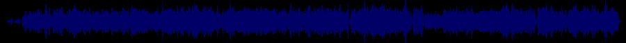 waveform of track #85162