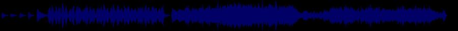 waveform of track #85178