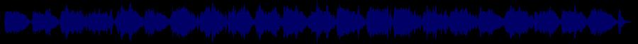 waveform of track #85212
