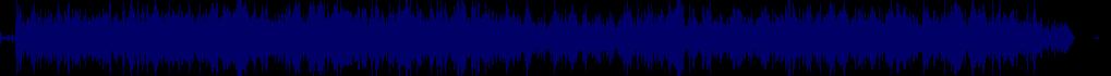 waveform of track #85214