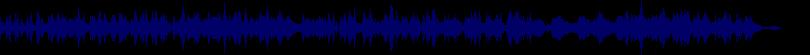 waveform of track #85216