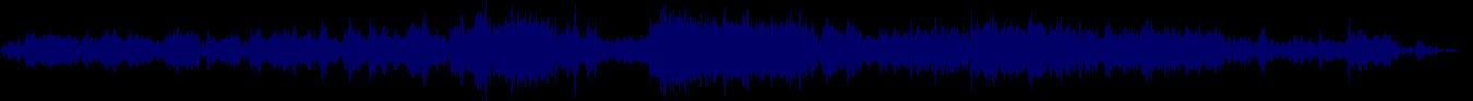 waveform of track #85218