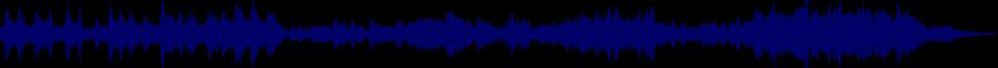 waveform of track #85223