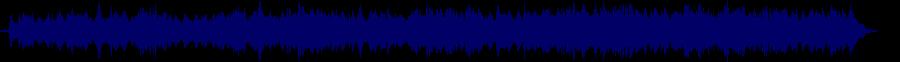 waveform of track #85250