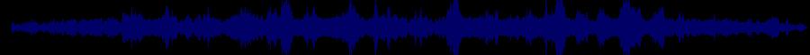waveform of track #85256