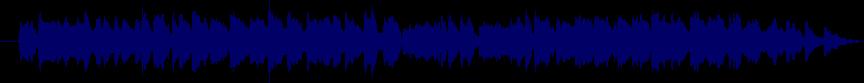 waveform of track #85281