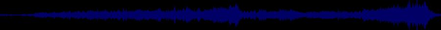 waveform of track #85285
