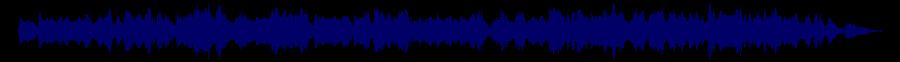 waveform of track #85364