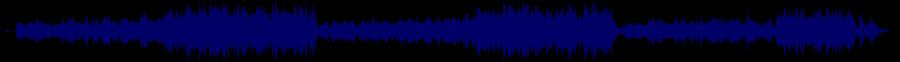 waveform of track #85368