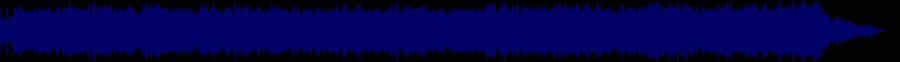 waveform of track #85387