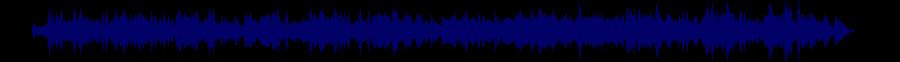 waveform of track #85396