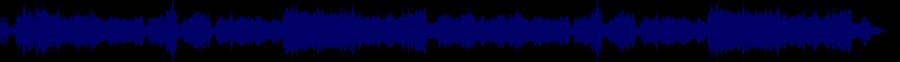 waveform of track #85401