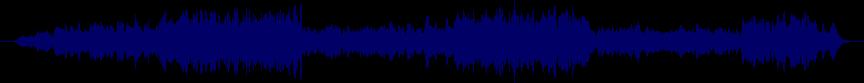 waveform of track #85402