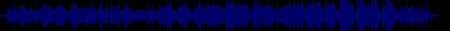 waveform of track #85412
