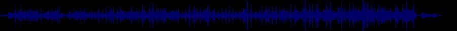 waveform of track #85428