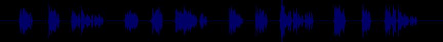 waveform of track #85462
