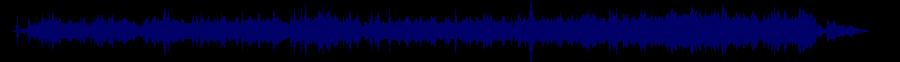 waveform of track #85473