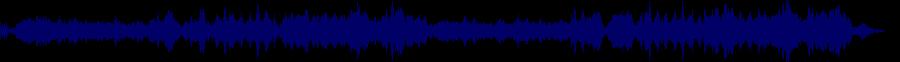 waveform of track #85520