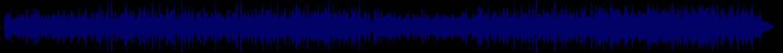 waveform of track #85566