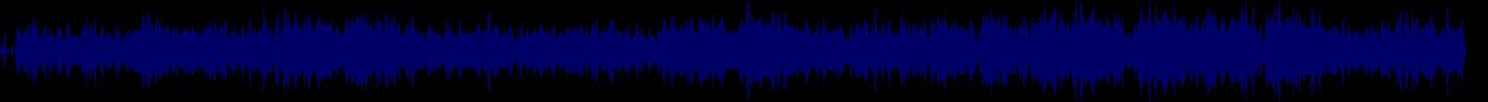 waveform of track #85602