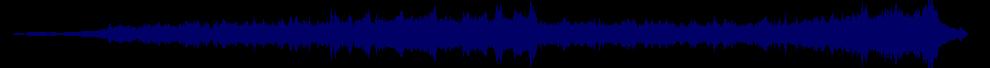 waveform of track #85607